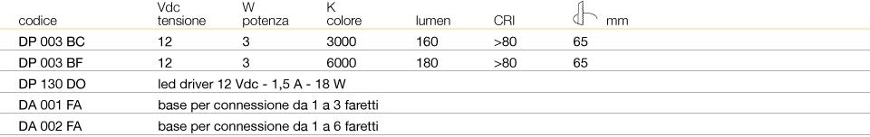 tabella_cap5_pagina66